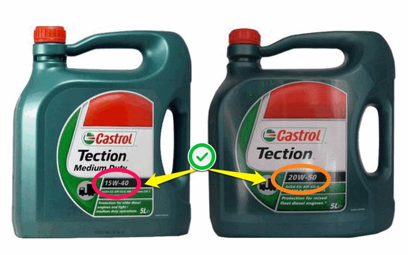 Độ nhớt động cơ dầu Castrol